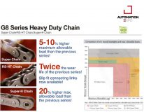 G8 SERIES HEAVY DUTY CHAIN
