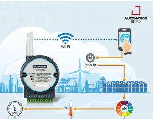 WIRELESS IOT SENSING DEVICES