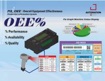 OEE% REALTIME SYSTEM