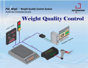 WEIGHT QUALITY CONTROL SYSTEM