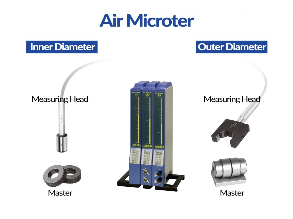 Product 2_ID and OD Air Micrometer