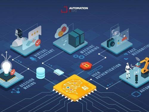 รู้จัก 5 ขั้นของการใช้ AI ในการการผลิต